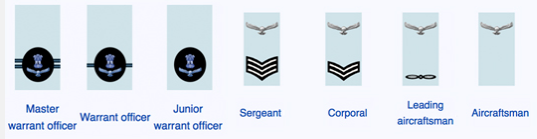 air force ranks in india